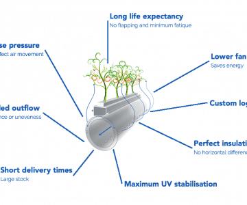 Convection tubes air distribution hoses Enerdes