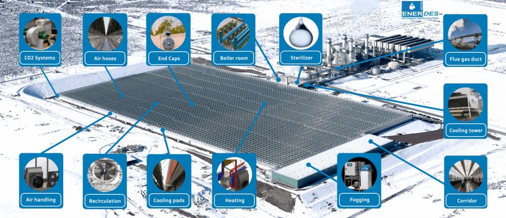 Greenhouse Climate Control Enerdes