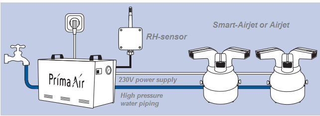 Industrial humidifier prima air 2